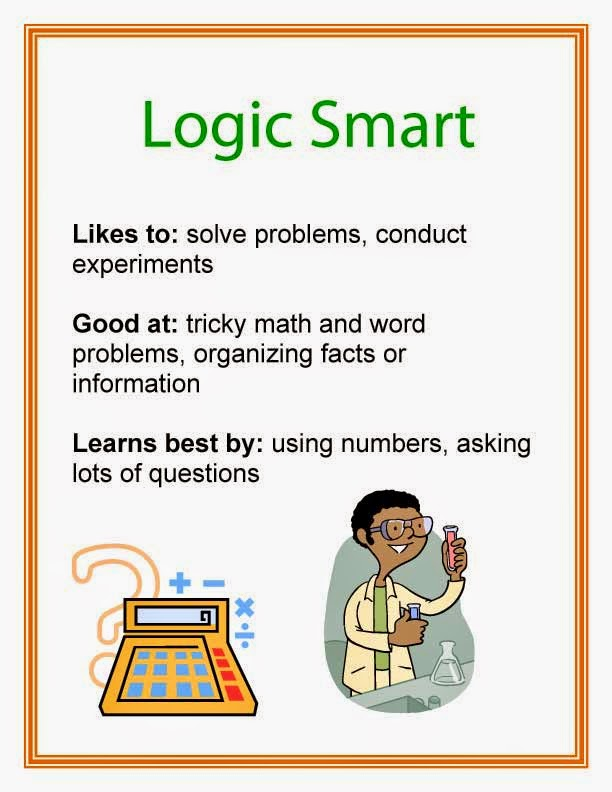 Multiple Intelligence logic smart printable poster
