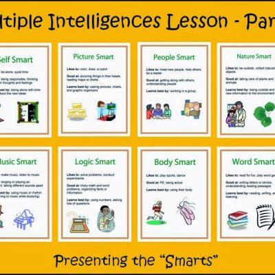 Multiple Intelligences Lesson – Part 1