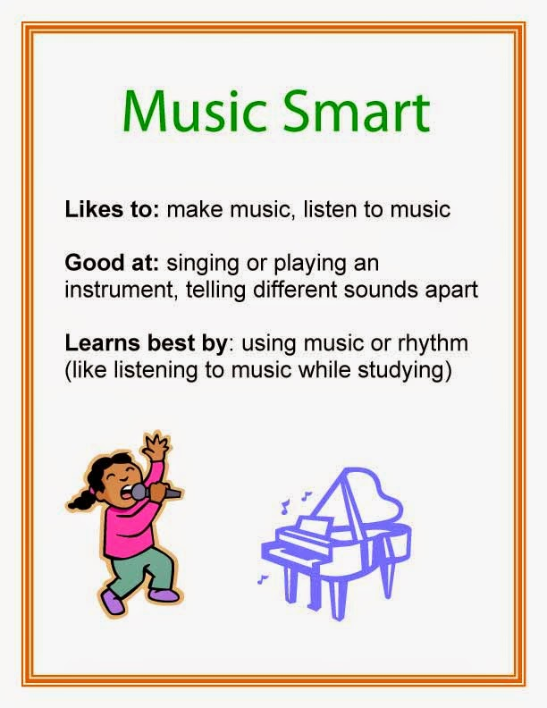 Multiple Intelligence Music Smart printable poster