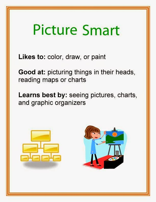 Multiple Intelligence Picture Smart printable poster