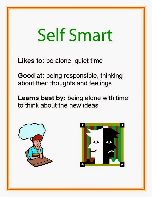 Multiple Intelligence Self Smart printable poster