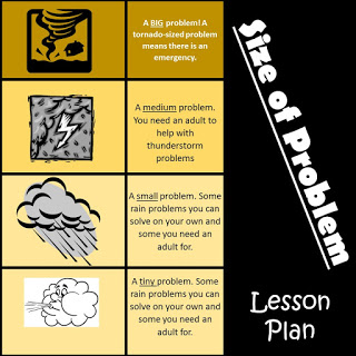 Poster comparing the size of a student's problem to weather: a big problem is like a tornado, a medium problem is like a thunderstorm, a small problem is like rain and a tiny problem is like sprinkles