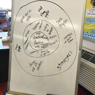 Talk and turn activity used with Personal Space Camp lesson plan