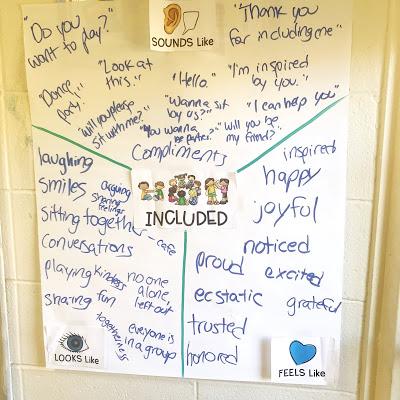 teaching inclusion anchor chart