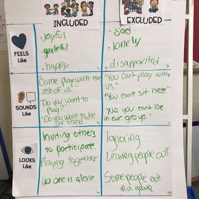 teaching inclusion anchor chart