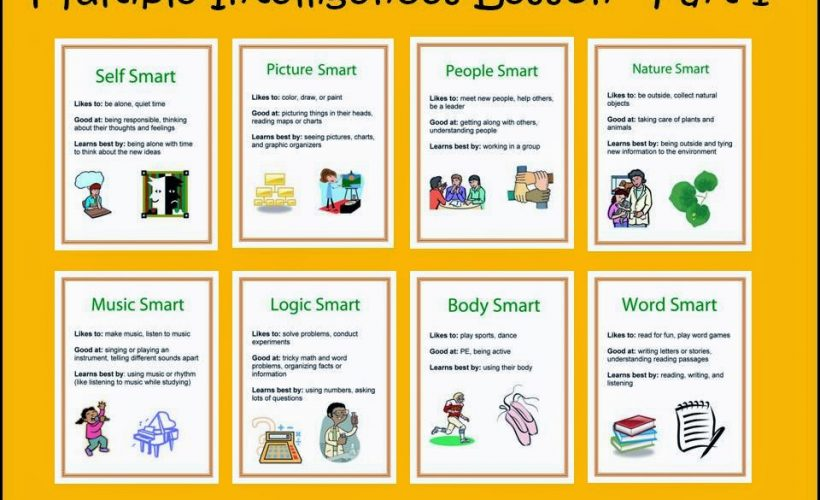 Multiple Intelligences Lesson – Part 1