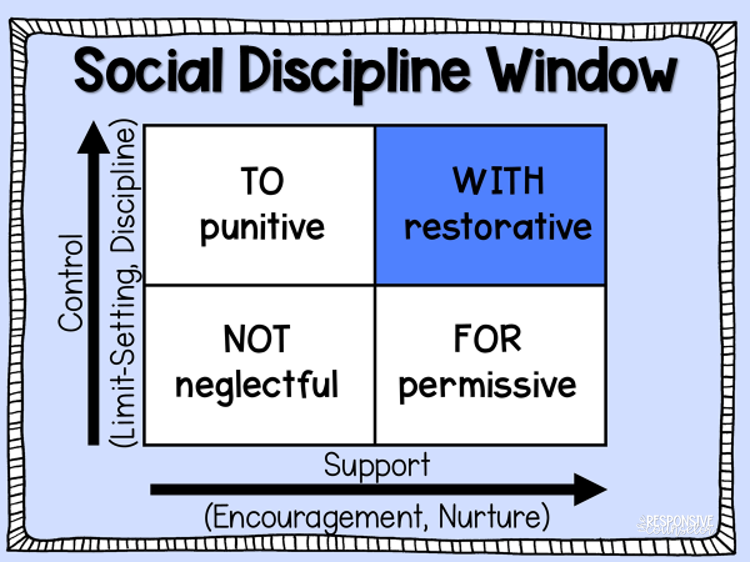 social discipline window